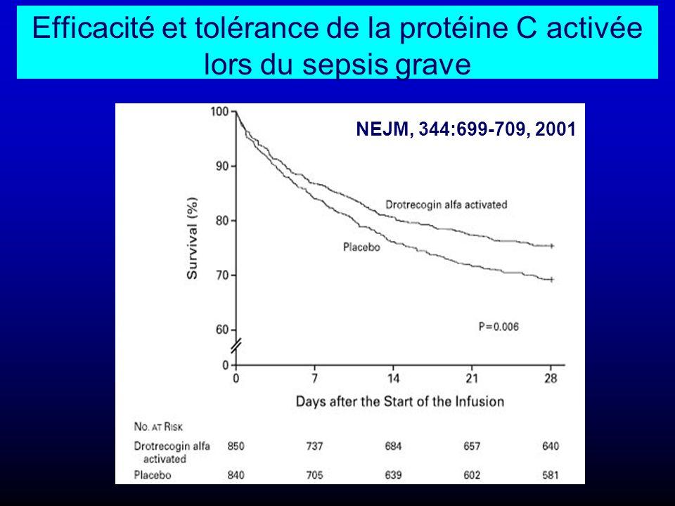 Efficacité et tolérance de la protéine C activée lors du sepsis grave