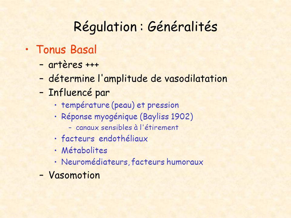 Régulation : Généralités