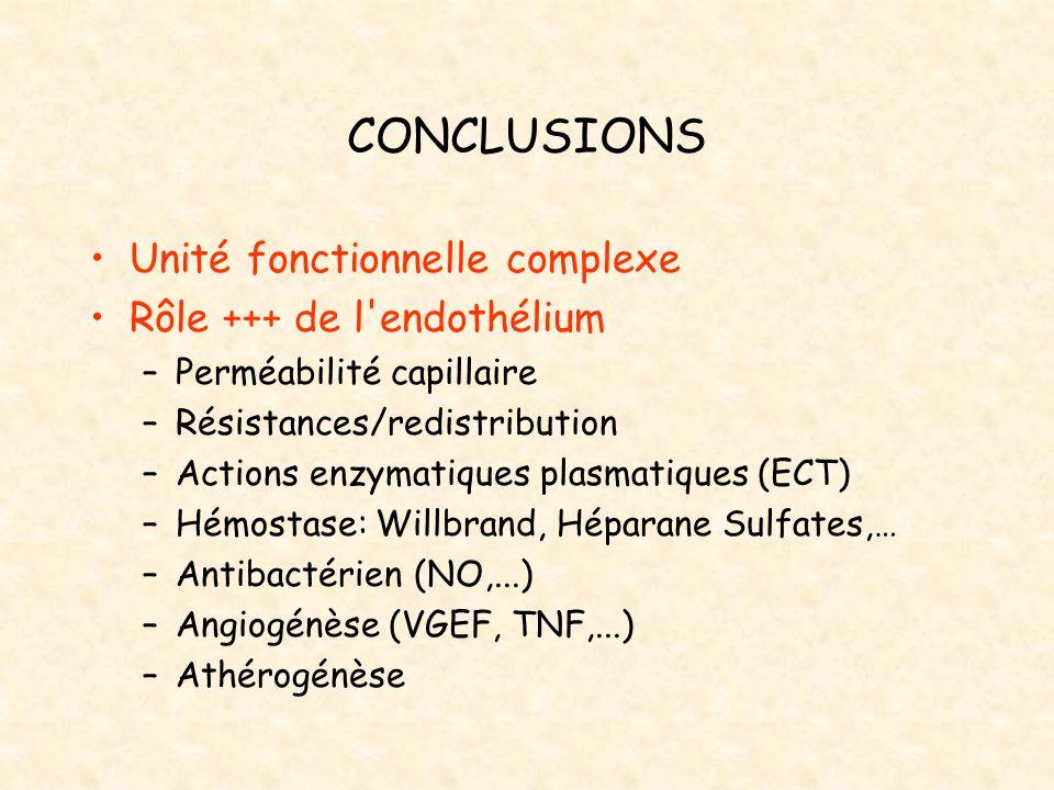 CONCLUSIONS Unité fonctionnelle complexe Rôle +++ de l endothélium