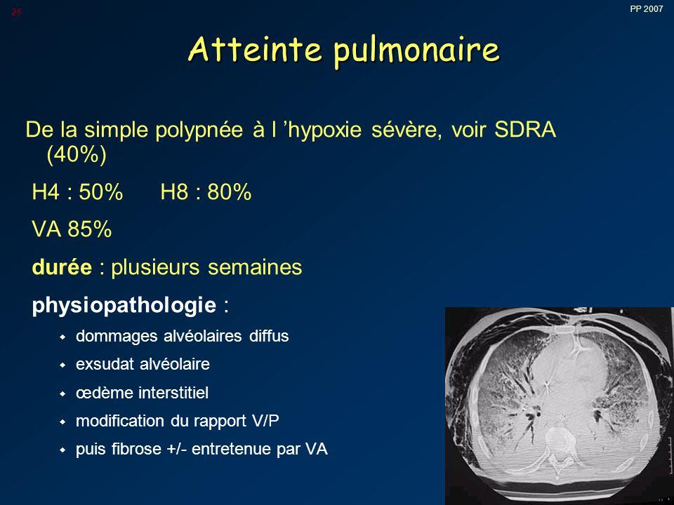 Atteinte pulmonaire De la simple polypnée à l 'hypoxie sévère, voir SDRA (40%) H4 : 50% H8 : 80% VA 85%