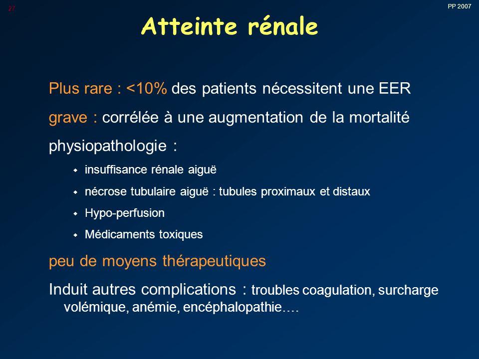 Atteinte rénale Plus rare : <10% des patients nécessitent une EER