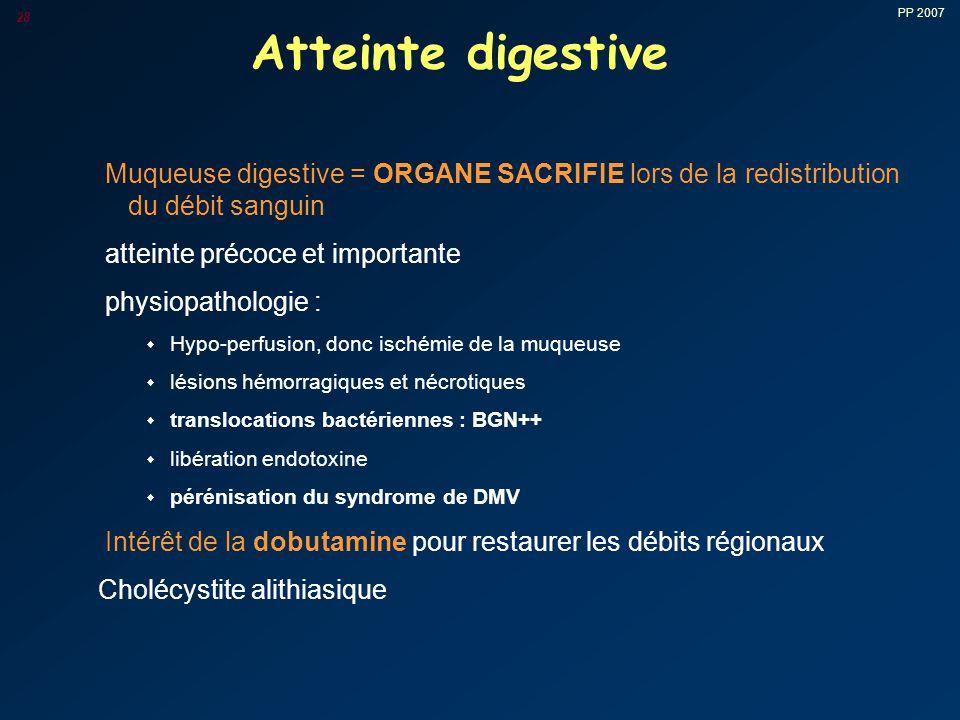 Atteinte digestive Muqueuse digestive = ORGANE SACRIFIE lors de la redistribution du débit sanguin.