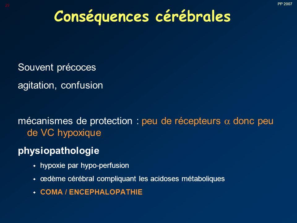 Conséquences cérébrales