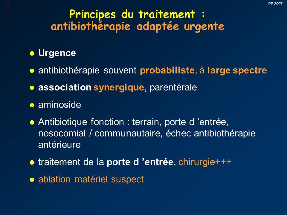 Principes du traitement : antibiothérapie adaptée urgente