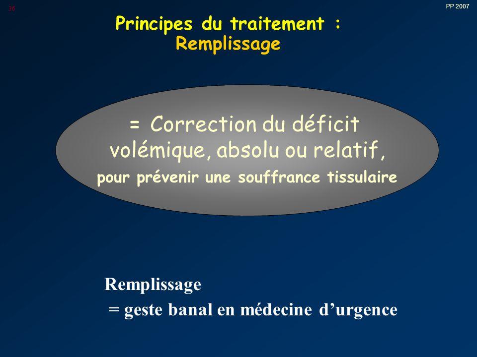 Principes du traitement : Remplissage