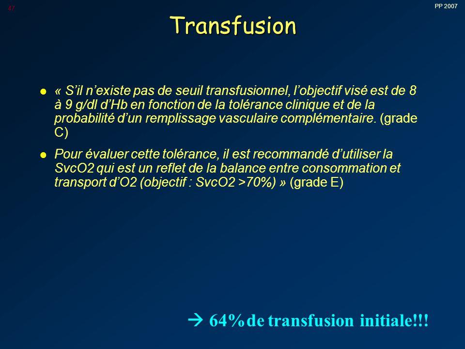Transfusion  64%de transfusion initiale!!!