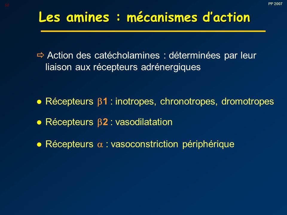 Les amines : mécanismes d'action