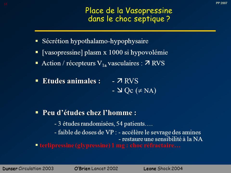 Place de la Vasopressine dans le choc septique
