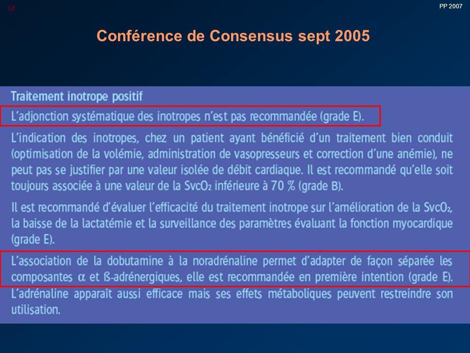 Conférence de Consensus sept 2005