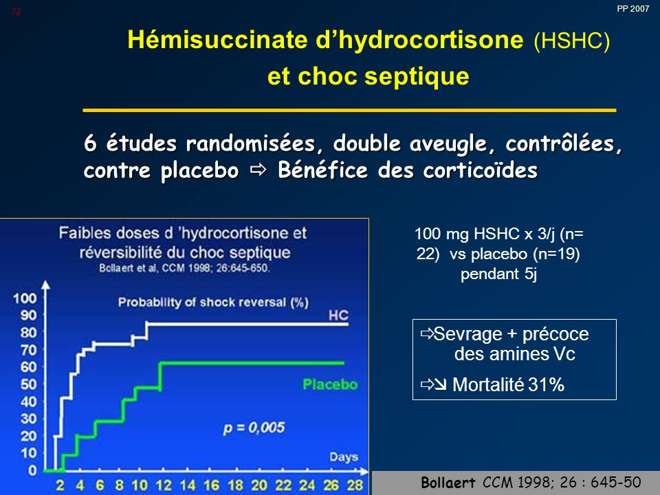 Hémisuccinate d'hydrocortisone (HSHC) et choc septique