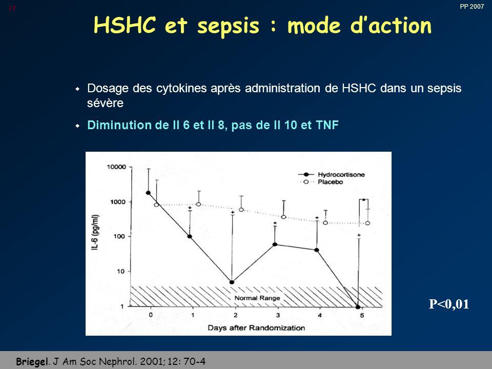 HSHC et sepsis : mode d'action