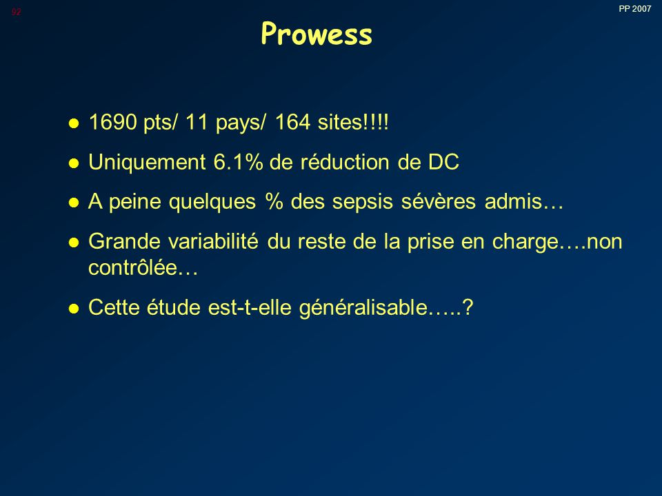 Prowess 1690 pts/ 11 pays/ 164 sites!!!!