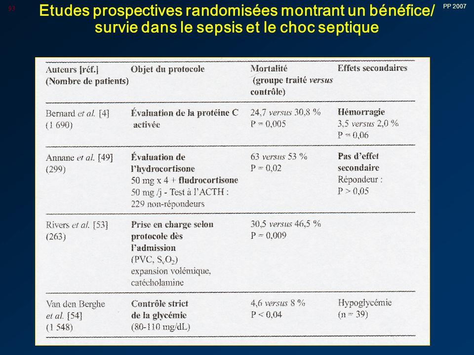Etudes prospectives randomisées montrant un bénéfice/ survie dans le sepsis et le choc septique