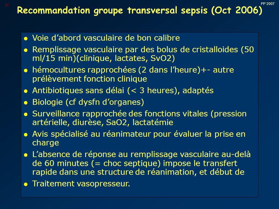 Recommandation groupe transversal sepsis (Oct 2006)