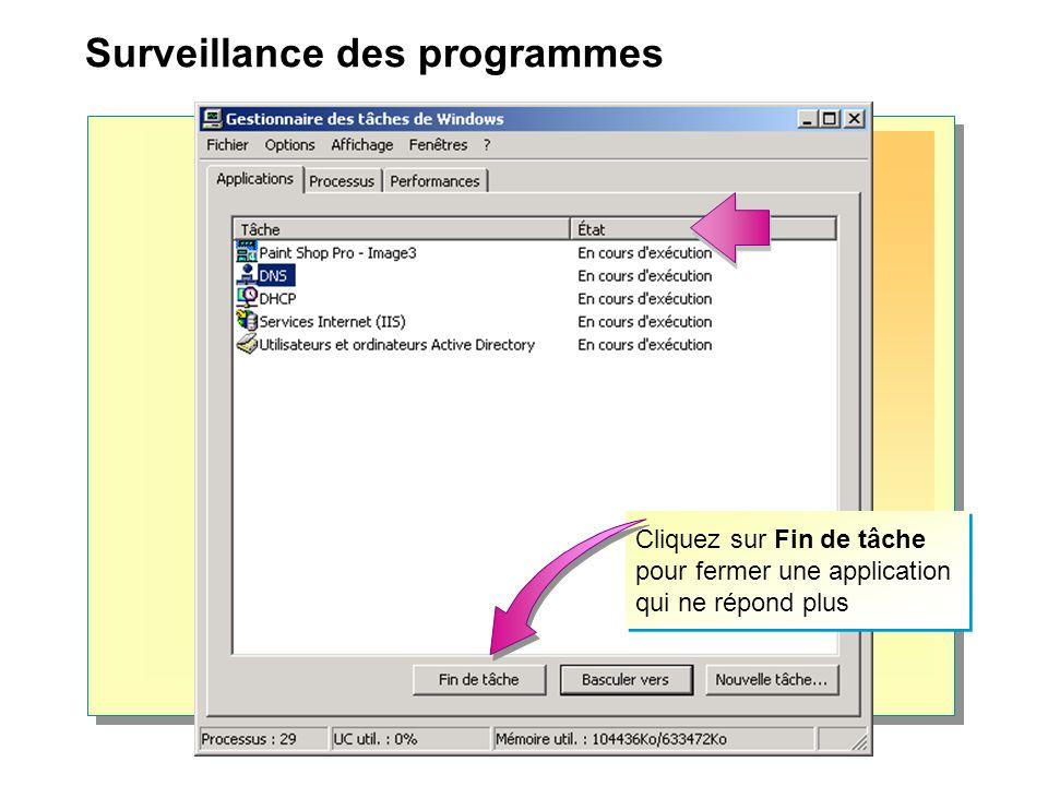 Surveillance des programmes