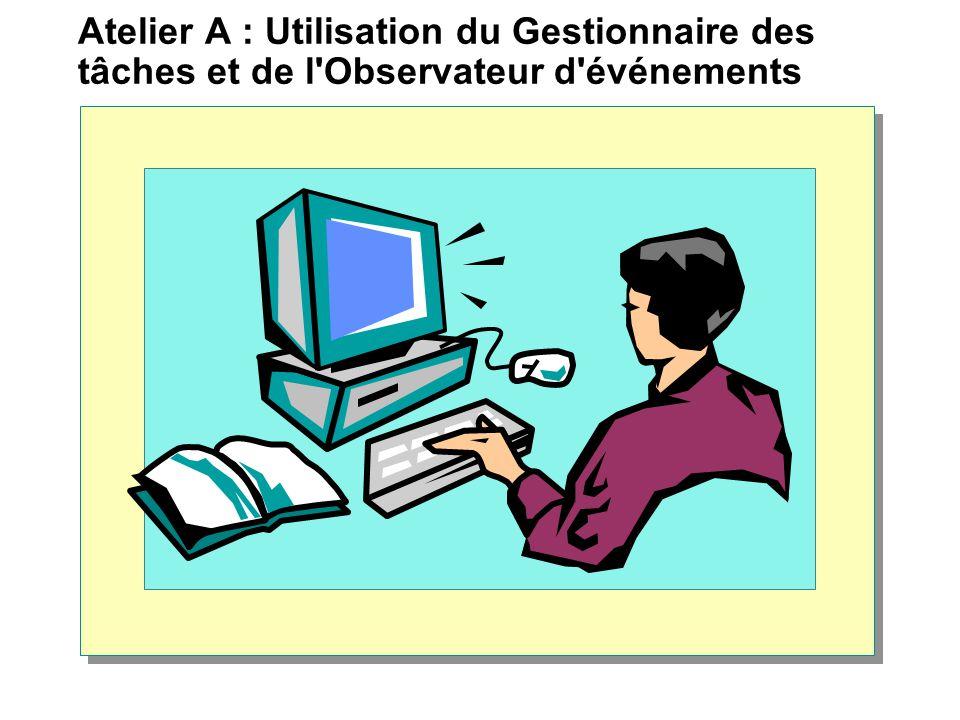 Atelier A : Utilisation du Gestionnaire des tâches et de l Observateur d événements