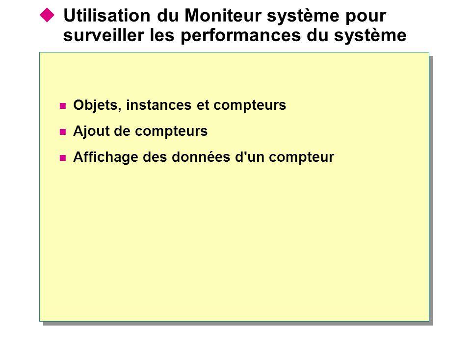 Utilisation du Moniteur système pour surveiller les performances du système