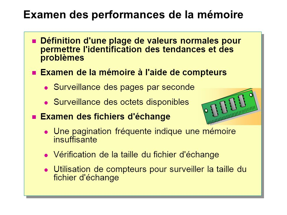 Examen des performances de la mémoire