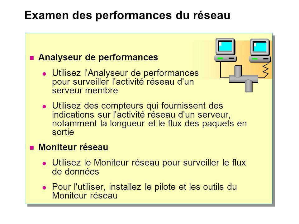 Examen des performances du réseau
