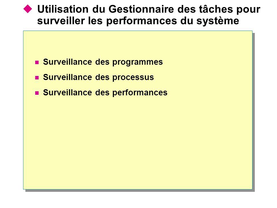Utilisation du Gestionnaire des tâches pour surveiller les performances du système