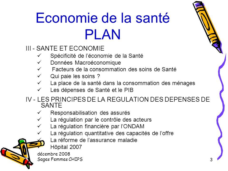 Economie de la santé PLAN
