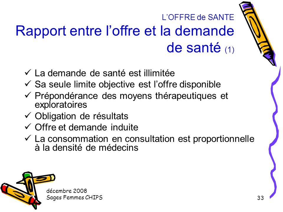 L'OFFRE de SANTE Rapport entre l'offre et la demande de santé (1)