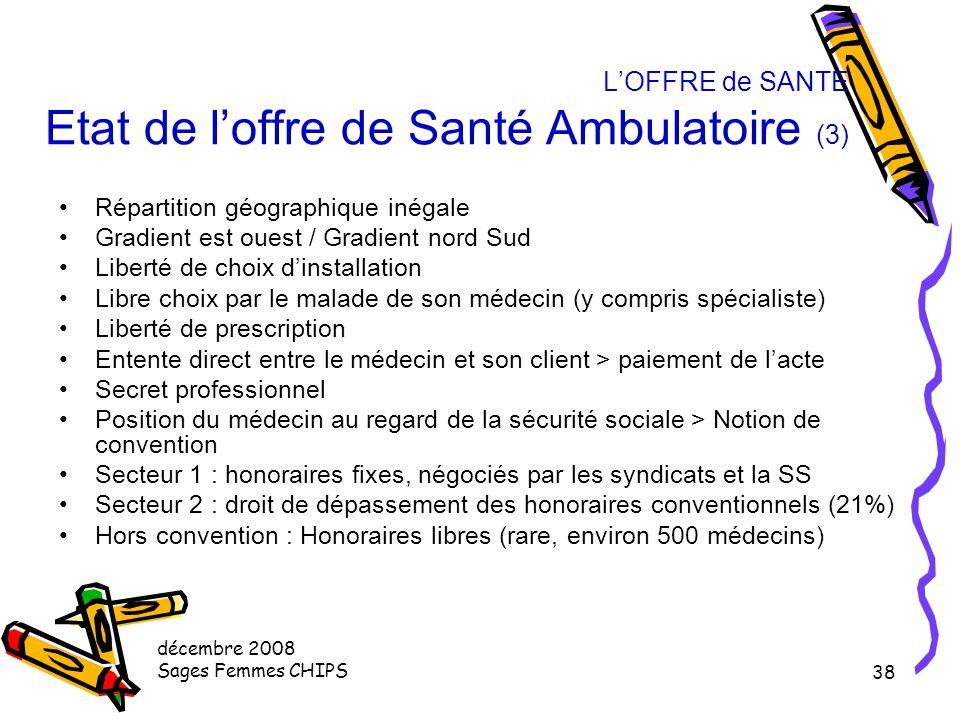L'OFFRE de SANTE Etat de l'offre de Santé Ambulatoire (3)