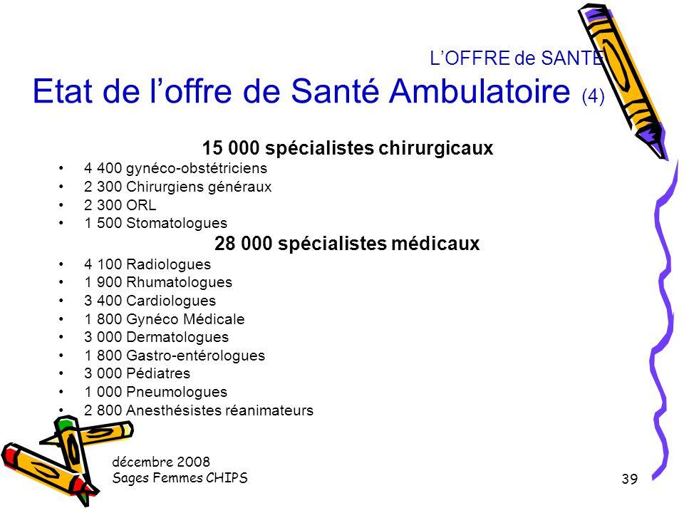 L'OFFRE de SANTE Etat de l'offre de Santé Ambulatoire (4)