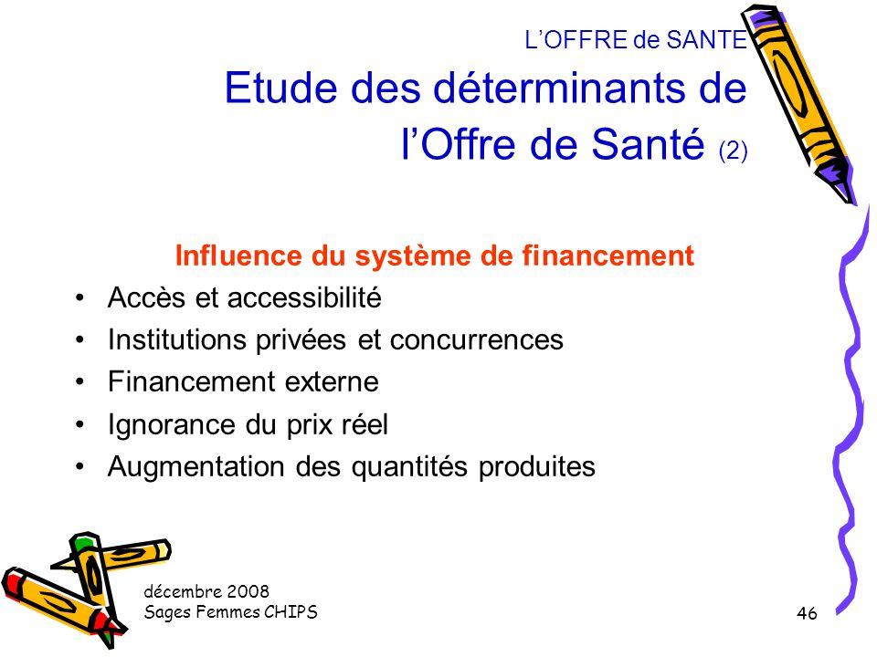 L'OFFRE de SANTE Etude des déterminants de l'Offre de Santé (2)