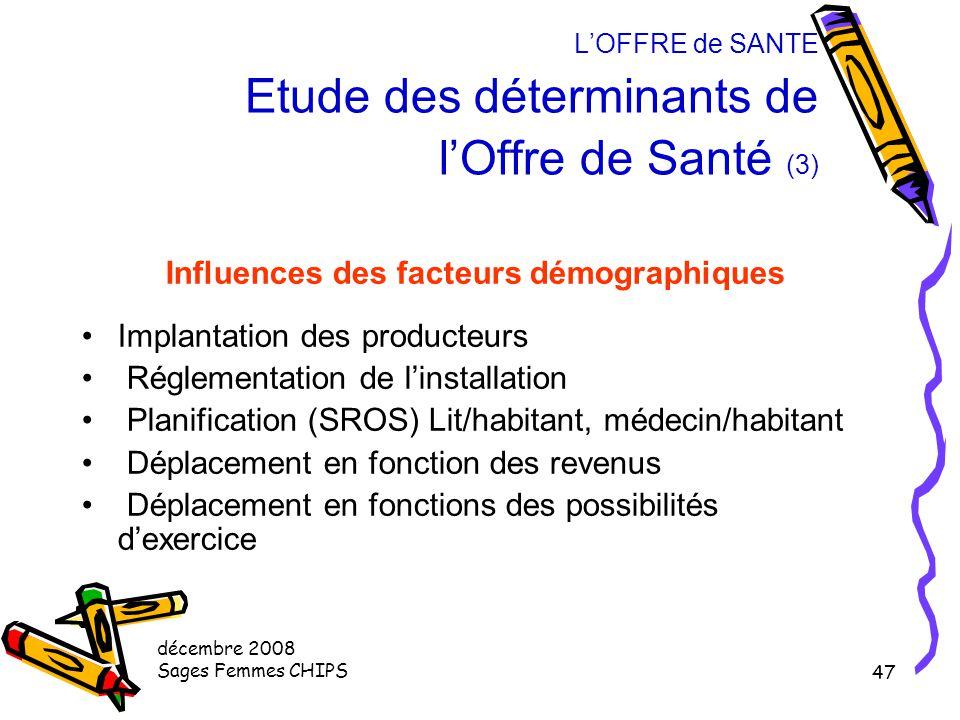 L'OFFRE de SANTE Etude des déterminants de l'Offre de Santé (3)