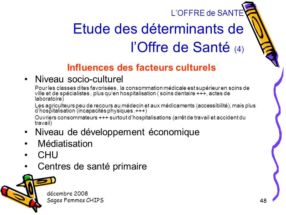 L'OFFRE de SANTE Etude des déterminants de l'Offre de Santé (4)