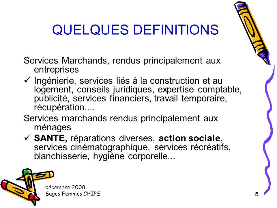 QUELQUES DEFINITIONS Services Marchands, rendus principalement aux entreprises.