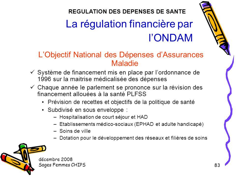 La régulation financière par l'ONDAM