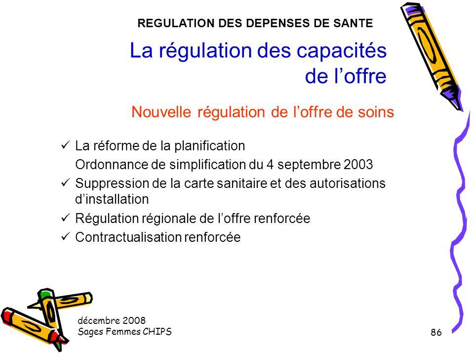 La régulation des capacités de l'offre