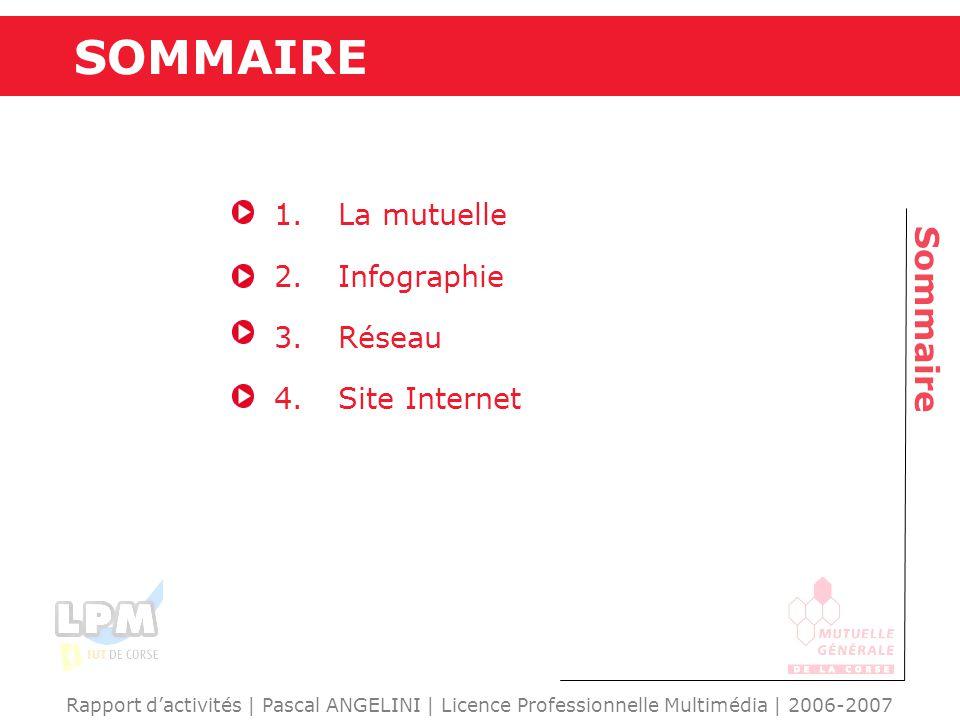 SOMMAIRE Sommaire La mutuelle Infographie Réseau Site Internet