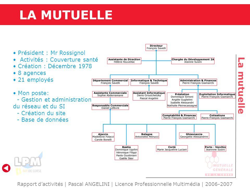LA MUTUELLE La mutuelle Président : Mr Rossignol