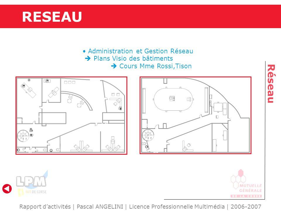 RESEAU Réseau Administration et Gestion Réseau
