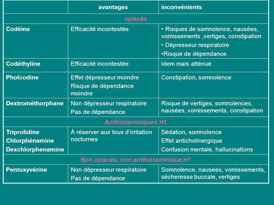 Non opiacés, non antihistaminique H1