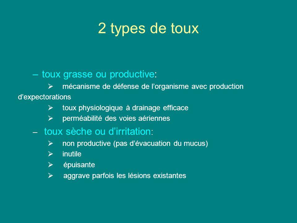 2 types de toux toux grasse ou productive: toux sèche ou d'irritation:
