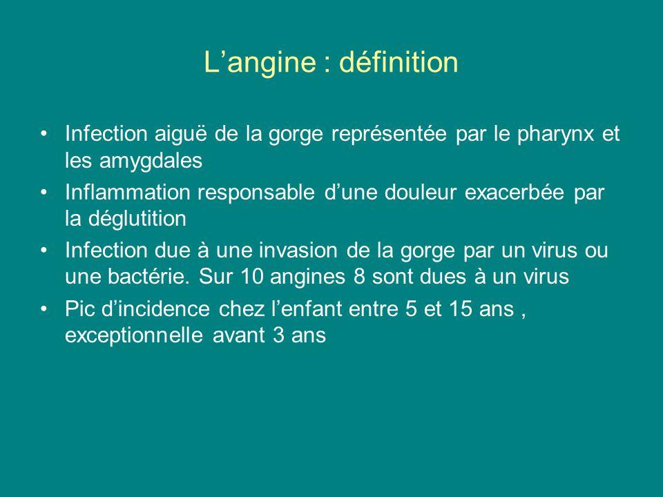 L'angine : définition Infection aiguë de la gorge représentée par le pharynx et les amygdales.