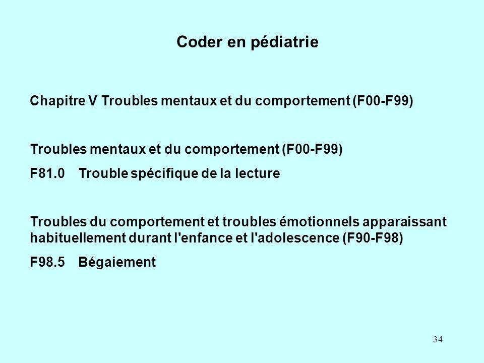 Coder en pédiatrie Chapitre V Troubles mentaux et du comportement (F00-F99) Troubles mentaux et du comportement (F00-F99)