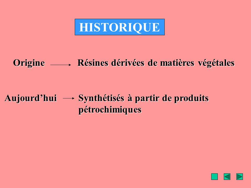 HISTORIQUE Aujourd'hui Synthétisés à partir de produits pétrochimiques