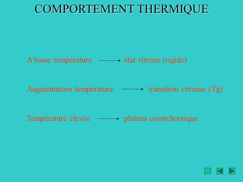 COMPORTEMENT THERMIQUE