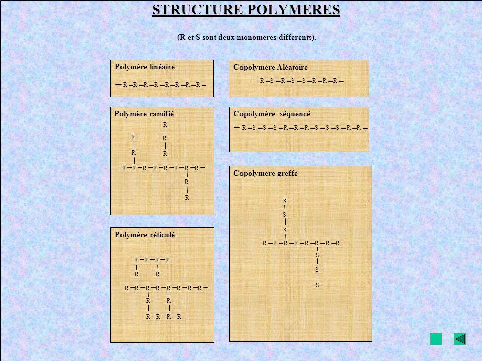 (R et S sont deux monomères différents).