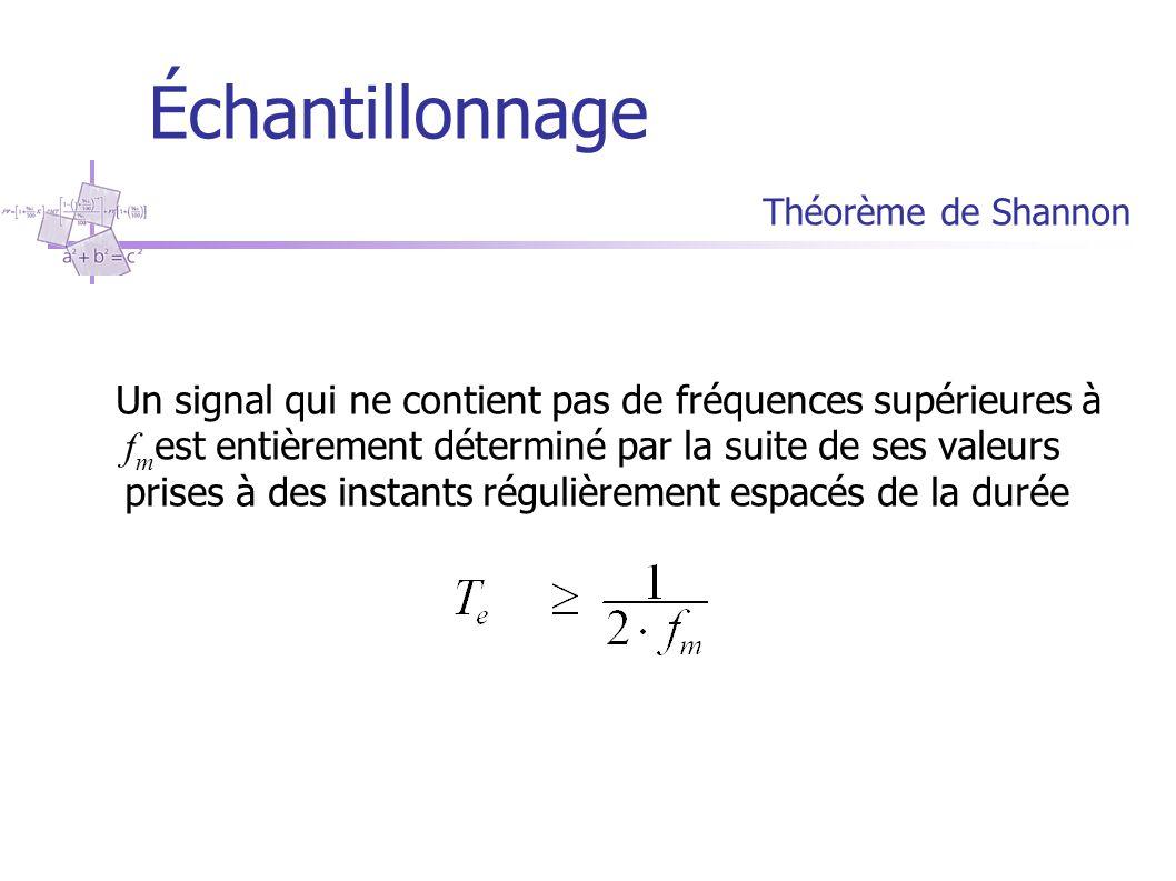 Échantillonnage Théorème de Shannon
