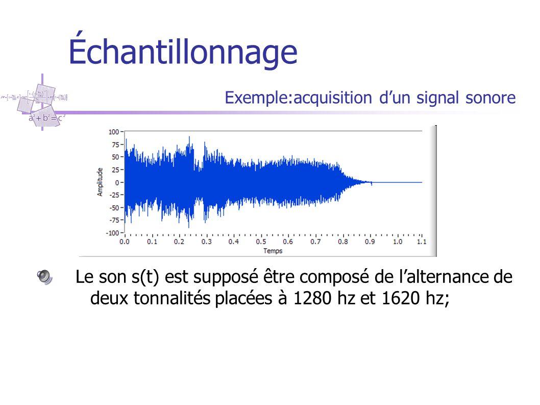 Échantillonnage Exemple:acquisition d'un signal sonore