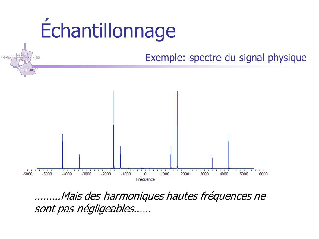 Échantillonnage Exemple: spectre du signal physique