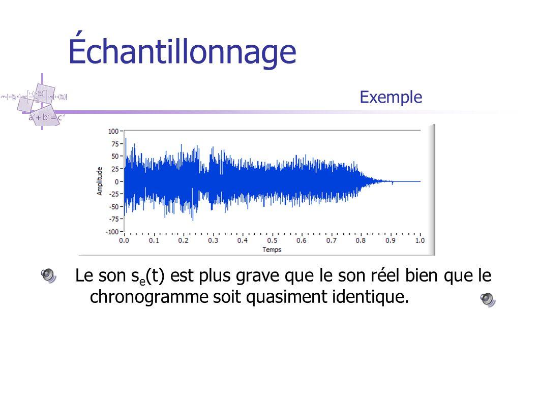 Échantillonnage Exemple