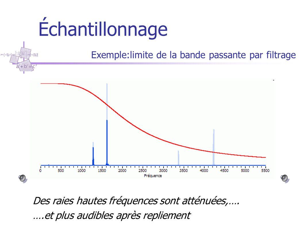 Échantillonnage Exemple:limite de la bande passante par filtrage