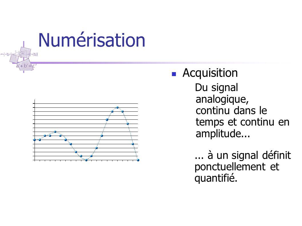 Numérisation Acquisition